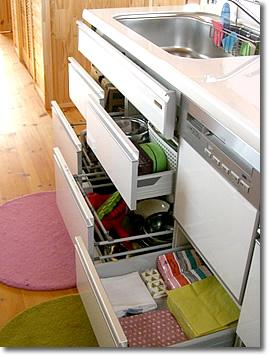 キッチン収納術